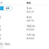 5kmTTPBとシューズ行方不明と東京30K(出てない)