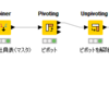 KNIME - コラムの名前変更・削除・並び替え ~Column Rename / Column Filter / Column Resorter ~
