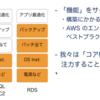 初心者が学ぶAWS備忘録(RDS、ELB、S3)