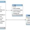 """MySQL のサンプルデータセット """"world"""" データベース と """"world_x"""" データベースの差とは?"""