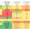 NVIDIA GeForce RTX3080 発売直前の情報整理のメモ