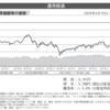 日興-インデックスファンド225運用報告書(2019年06月17日決算)が交付
