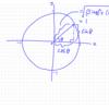 加法定理を使って sin、cos を再帰的に求める 3 / 振幅の誤差を補正する