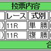 小倉2歳S【2017年 予想】