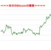 ■途中経過_2■BitCoinアービトラージ取引シュミレーション結果(2017年9月30日)