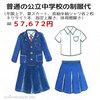 アルマーニの制服が高すぎる?なら、普通の公立中学校の制服も高い!