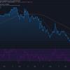 2021-7-17 今週の米国株状況