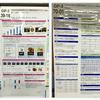 第25回日本乳癌学会総会にて、当院乳腺チームが6演題の発表を行いました