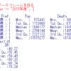 都道府県別の生活習慣病による死亡者数のデータ分析3 - R言語のlm関数で重回帰分析。人口密度が高い県ほど死亡者数は少ない。