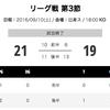 9.11 TOP REAGUE 3節 東芝VSキャノン@日産スタジアム