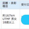 「UTMF」抽選結果