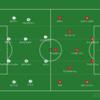 【王者と挑戦者の立ち振る舞い】Premier League 13節 リバプール vs トッテナム