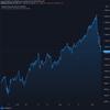 2020-09-09 週明け米国株の状況