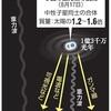 星の合体、重力波で観測 発生源から光も 米欧グループ