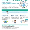 マドック チャット接客サービス【デジタル集客】