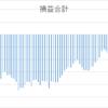 【運用損益0602】運用損益が+に!!!