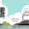 『ロシャオヘイ戦記』小白のアフレコに挑戦!