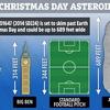 クリスマスの惑星衝突?