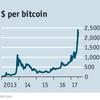 【仮想通貨】ビットコインは価格操作、吊り上げが可能なことが判明?バブル崩壊か?