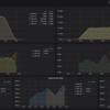 Prometheus でAPIサーバの監視【HTTP】