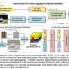 CVPR2021より,AIの視覚・言語理解に関する論文の紹介