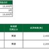 デイトレ結果(2021/03/12)
