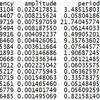 ASAS113804-0026.5の多重周期(フーリエ解析)