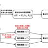 機械学習の予測を解釈するKernel SHAPの高速性と拡張性の向上を目指したライブラリを開発した