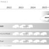 マツダが2022年~2025年に導入するEV・プラグインハイブリッド・ハイブリッドはどんなモデルになるか予想してみた。