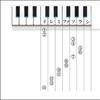 音楽初心者でもわかる長調と短調の違い徹底解説( 3 )