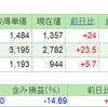 2019.2.14(木) 資産状況