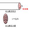 1-3 断面の応力と変形 1-3-2 せん断応力と変形