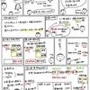簿記きほんのき38【仕訳】貸付金の仕訳