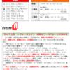 栗東・吉田直弘厩舎の調教プロファイル[最新版]