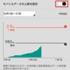 【au】wifiの設定が消える!?ピタットプランに加入したら絶対必要な設定!