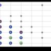 matplotlibでの散布図・プロット・アニメーションなどのサンプル集