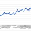 週間報告(10/31-11/6): ヘッドスピード自己最速の58.9m/sにアップ!