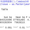 都道府県別のパスポート発行数のデータ分析4 - R言語で年による発行数、月による発行数に違いはあるかどうかを検定する。