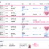 ANA・ANAグループ運行便国際線特典航空券〜海外発券で目的地の他に1区間国内線を片道発券する方法