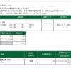 本日の株式トレード報告R2,03,04