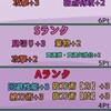 【モンハンRISE】神おまランキング