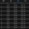 「東京ハーフマラソン2019」レースレポート2