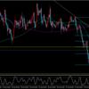 FX予想 ドル円(USDJPY)