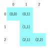 データ構造を考える (KATAMINOを解くプログラムを作成する)