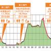 千羽海岸トレイルランニングレース 2019 その2