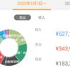 2020年5月分の家計簿公開!!