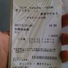 No.76 京セラドーム大阪 オリックス・バファローズ主催試合 入場券