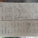 日本語学校 参与観察の備忘録