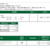 本日の株式トレード報告R1,10,02