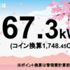 3/29のCHANGE発電量とチェンジコイン